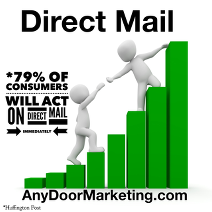 Direct Mail Results Grand Forks ND Fargo ND Any Door Direct Mail Brought To You By Kris Nelson